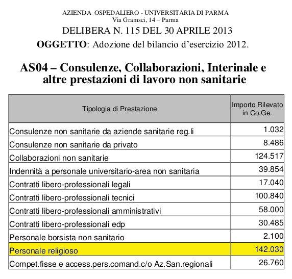 ar-bilancio-aouparma-screenshot